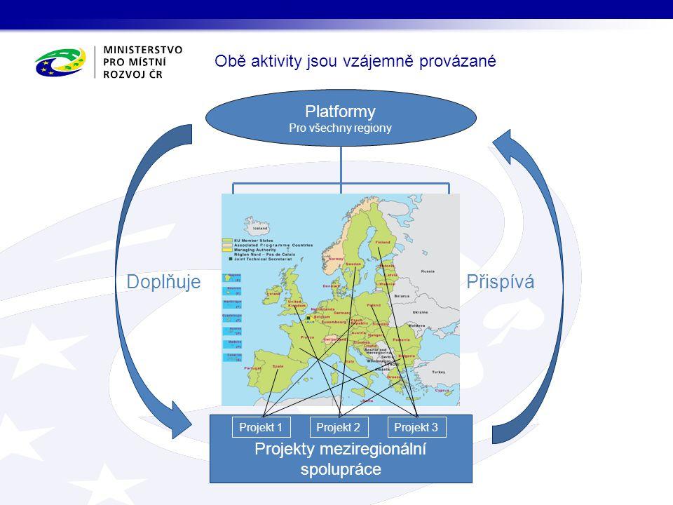Platformy Pro všechny regiony Projekty meziregionální spolupráce Doplňuje Přispívá Projekt 1Projekt 2Projekt 3 Obě aktivity jsou vzájemně provázané