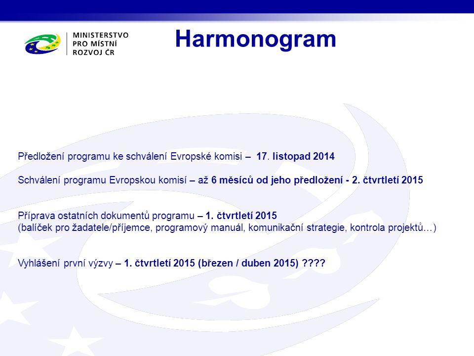 Harmonogram Předložení programu ke schválení Evropské komisi – 17. listopad 2014 Schválení programu Evropskou komisí – až 6 měsíců od jeho předložení