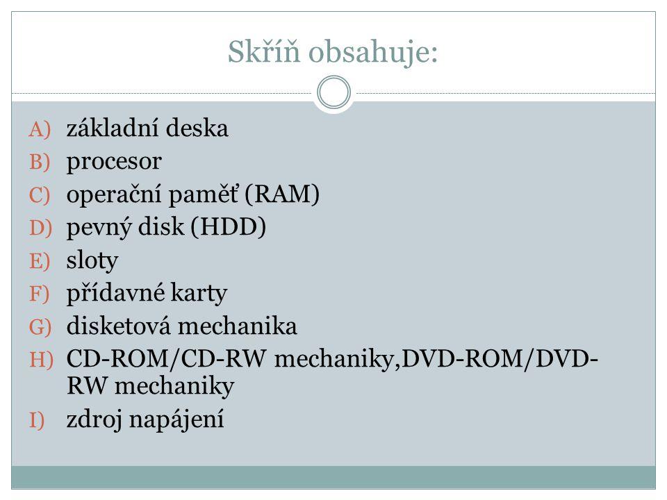 Skříň obsahuje: A) základní deska B) procesor C) operační paměť (RAM) D) pevný disk (HDD) E) sloty F) přídavné karty G) disketová mechanika H) CD-ROM/