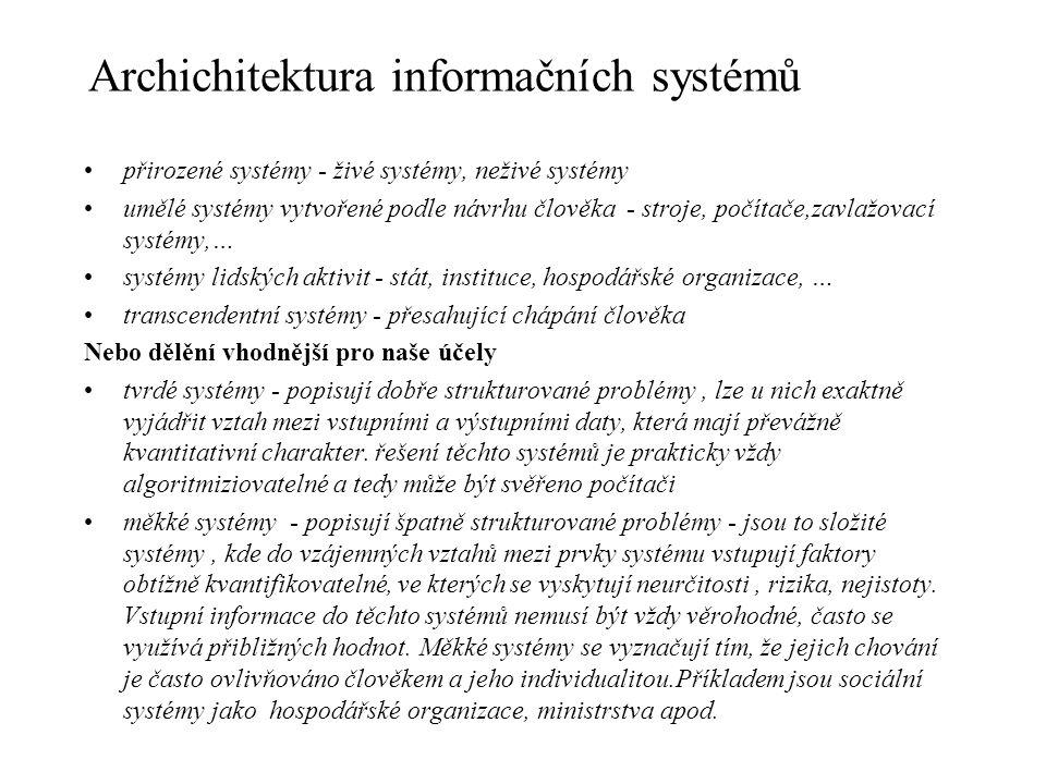 Archichitektura informačních systémů přirozené systémy - živé systémy, neživé systémy umělé systémy vytvořené podle návrhu člověka - stroje, počítače,