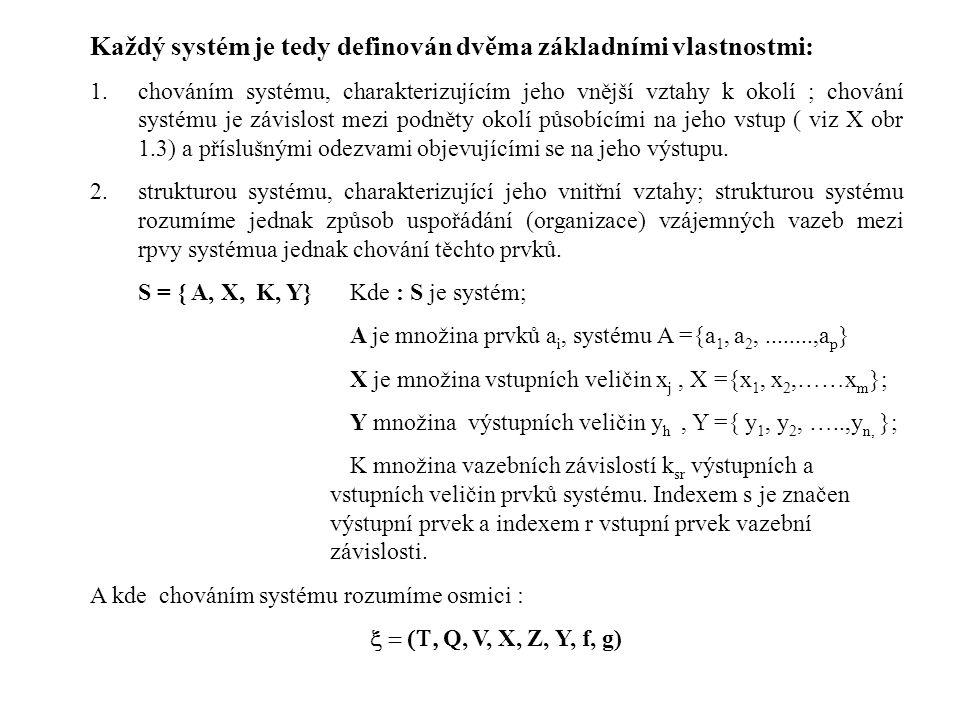 Každý systém je tedy definován dvěma základními vlastnostmi: 1.chováním systému, charakterizujícím jeho vnější vztahy k okolí ; chování systému je záv