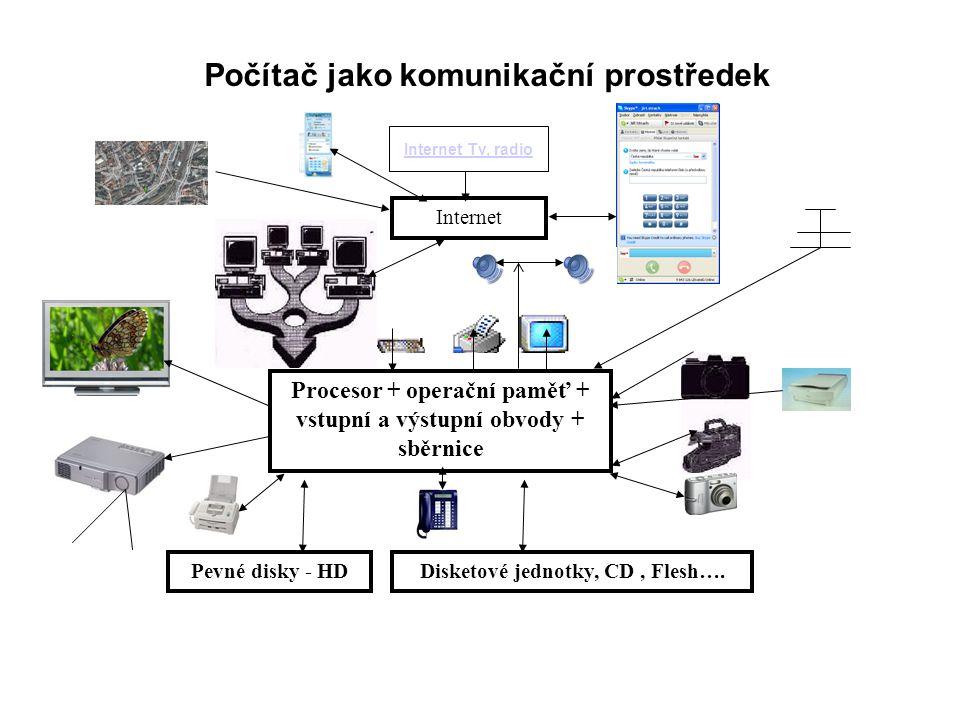 Počítač jako komunikační prostředek Internet Tv, radio Procesor + operační paměť + vstupní a výstupní obvody + sběrnice Pevné disky - HDDisketové jedn