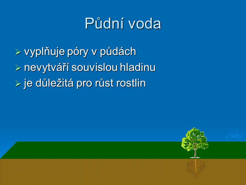 Podzemní voda  hromadí se na horninách, které jsou málo propustné pro vodu  vytváří souvislou hladinu  zdroj pitné vody (studny)