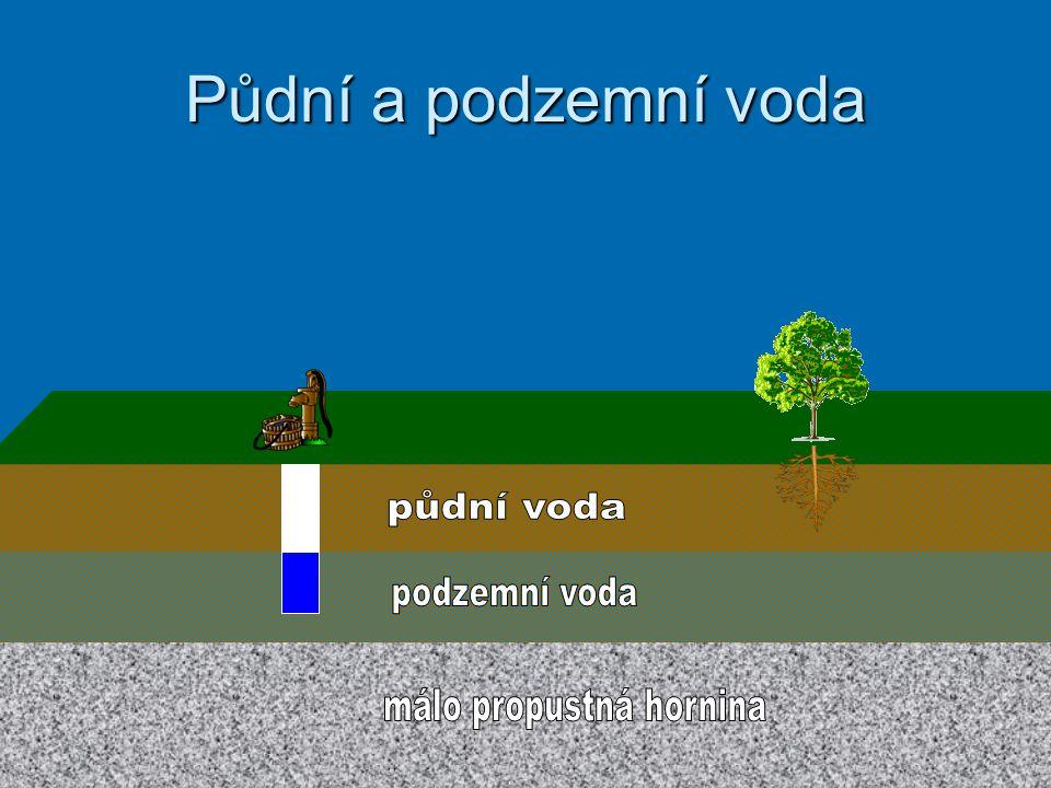 Půdní a podzemní voda