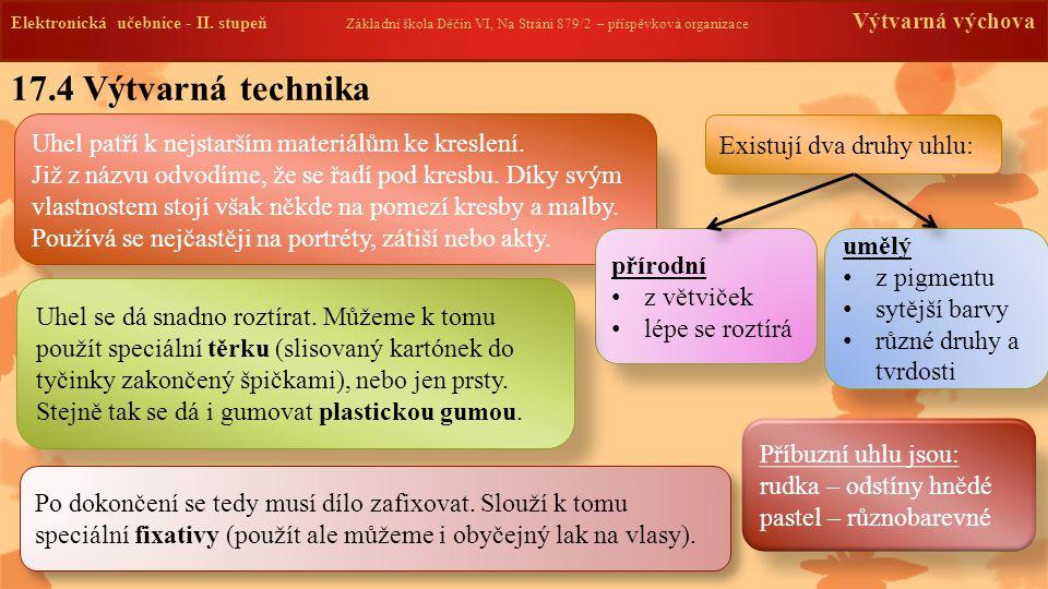 Elektronická učebnice -II. stupeň Základní škola Děčín VI, Na Stráni 879/2 – příspěvková organizace Výtvarná výchova 17.4 Výtvarná technika Elektronic