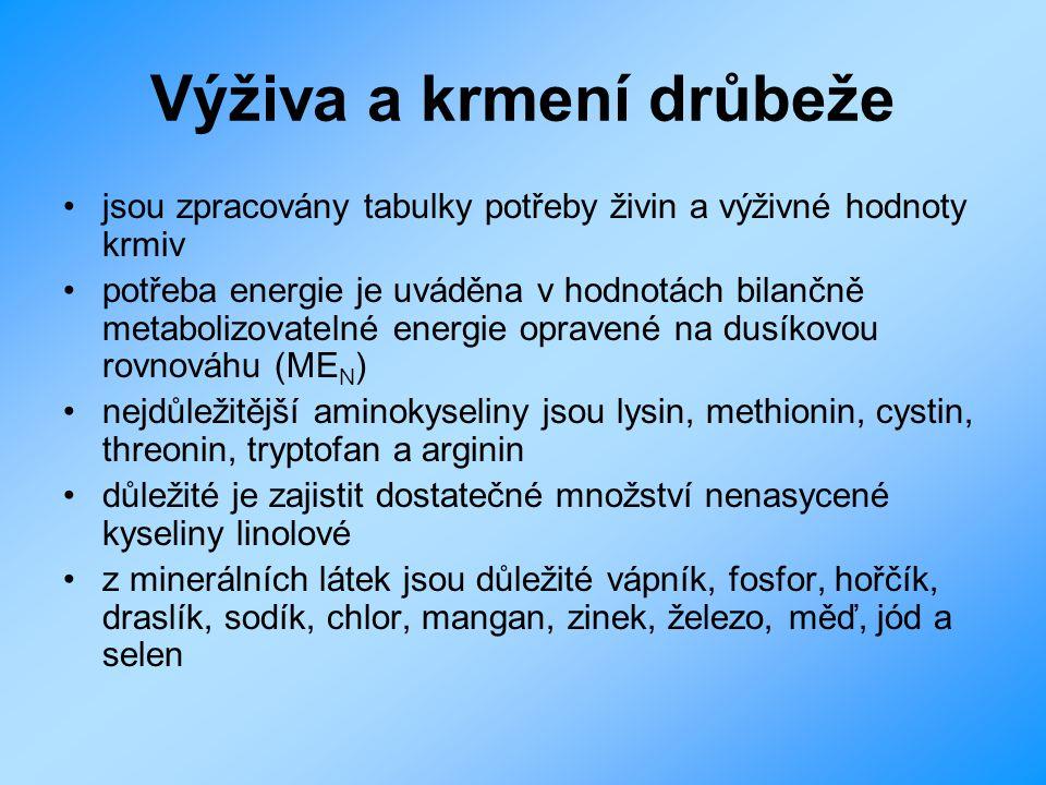 Sortiment krmných směsí pro kachny v ČR Směs NL (g/kg) ME (MJ/kg) Týden krmení Výkrmové VKCH 120121 – 3 VKCH 217012,5 4 – 7 (do ochr.