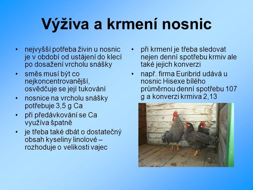 Sortiment krmných směsí pro husy v ČR Výkrm + odchovNL (g/kg)ME (MJ/kg)Doba zkrmování VH 122010,5do 3.