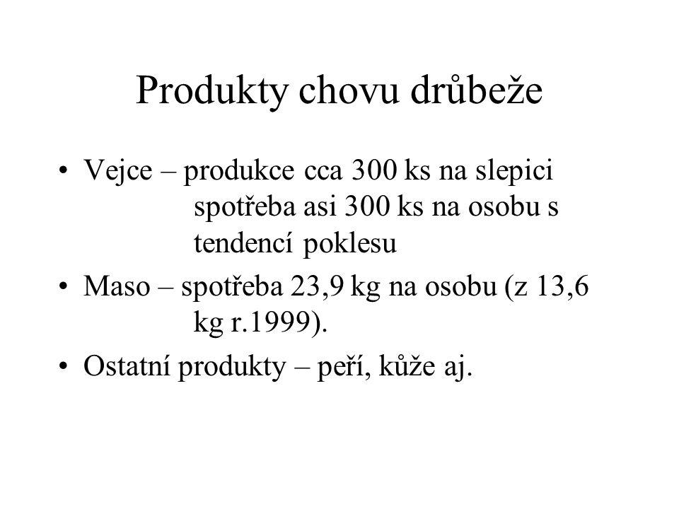 Produkty chovu drůbeže Vejce – produkce cca 300 ks na slepici spotřeba asi 300 ks na osobu s tendencí poklesu Maso – spotřeba 23,9 kg na osobu (z 13,6