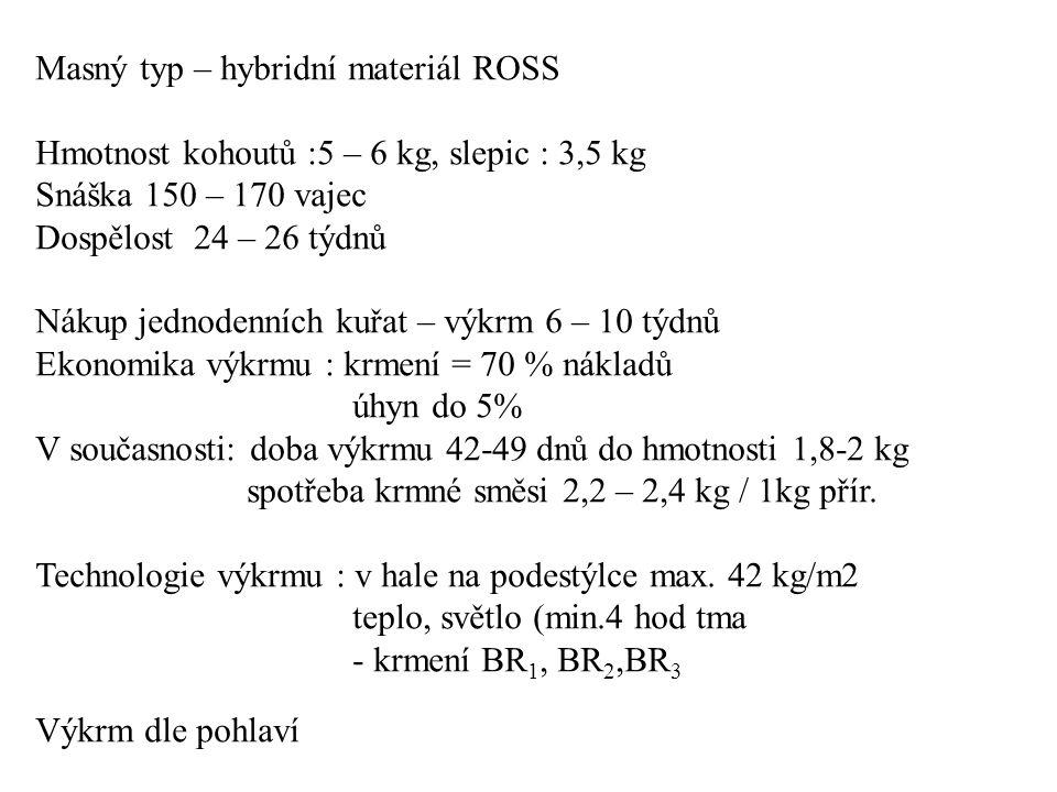 Masný typ – hybridní materiál ROSS Hmotnost kohoutů :5 – 6 kg, slepic : 3,5 kg Snáška 150 – 170 vajec Dospělost 24 – 26 týdnů Nákup jednodenních kuřat