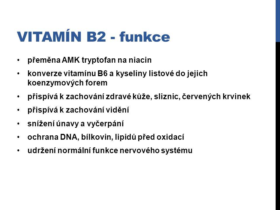 VITAMÍN B2 - funkce přeměna AMK tryptofan na niacin konverze vitamínu B6 a kyseliny listové do jejich koenzymových forem přispívá k zachování zdravé k