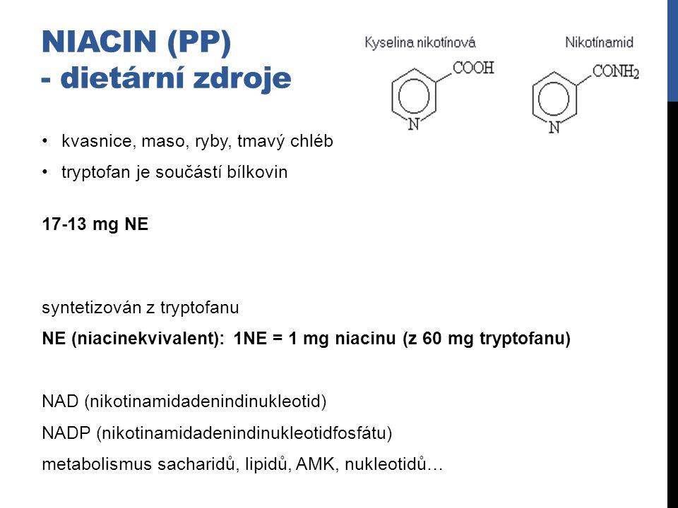 NIACIN (PP) - dietární zdroje kvasnice, maso, ryby, tmavý chléb tryptofan je součástí bílkovin 17-13 mg NE syntetizován z tryptofanu NE (niacinekvival