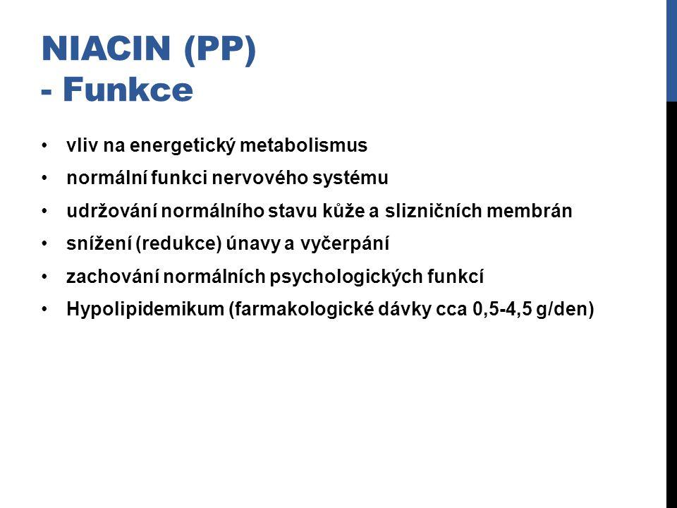 NIACIN (PP) - Funkce vliv na energetický metabolismus normální funkci nervového systému udržování normálního stavu kůže a slizničních membrán snížení