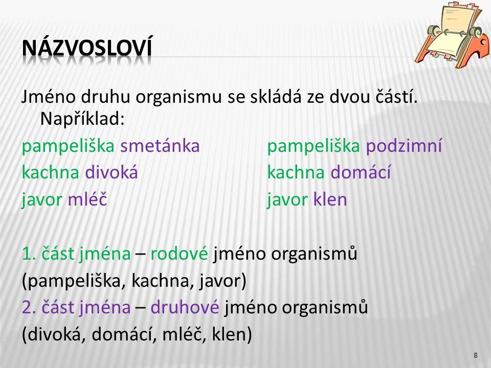 Jméno druhu organismu se skládá ze dvou částí. Například: pampeliška smetánkapampeliška podzimní kachna divokákachna domácí javor mléčjavor klen 1. čá