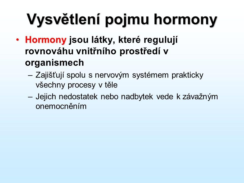 Vysvětlení pojmu hormony HormonyHormony jsou látky, které regulují rovnováhu vnitřního prostředí v organismech –Zajišťují spolu s nervovým systémem pr