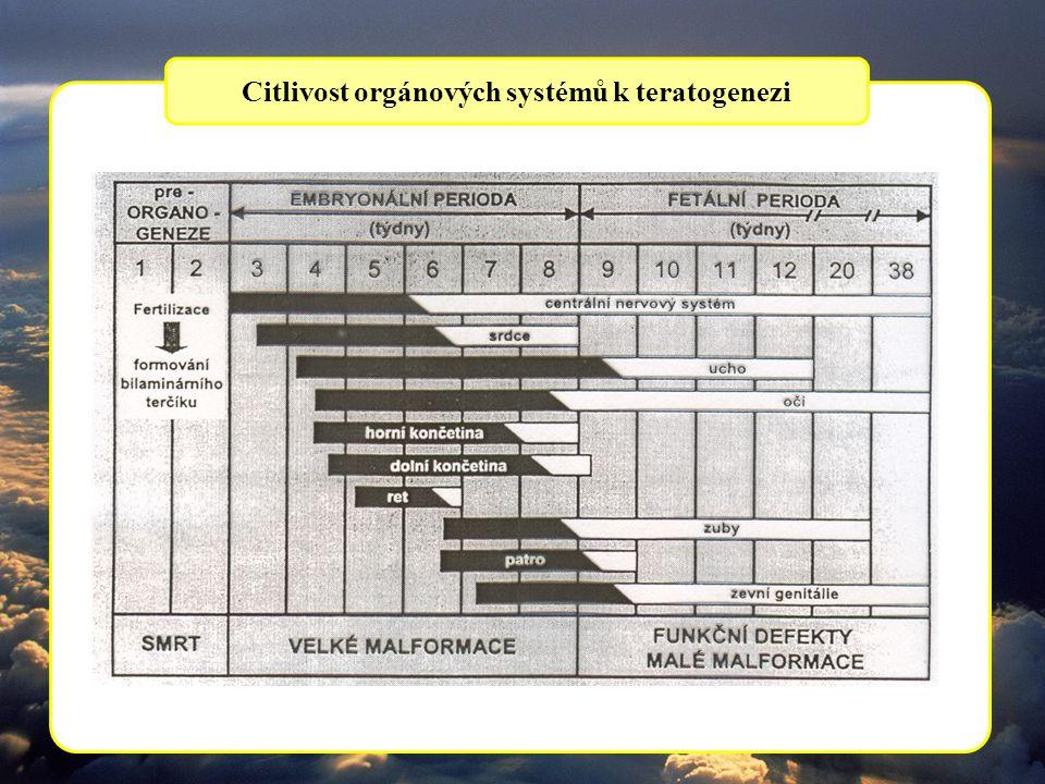 Citlivost orgánových systémů k teratogenezi