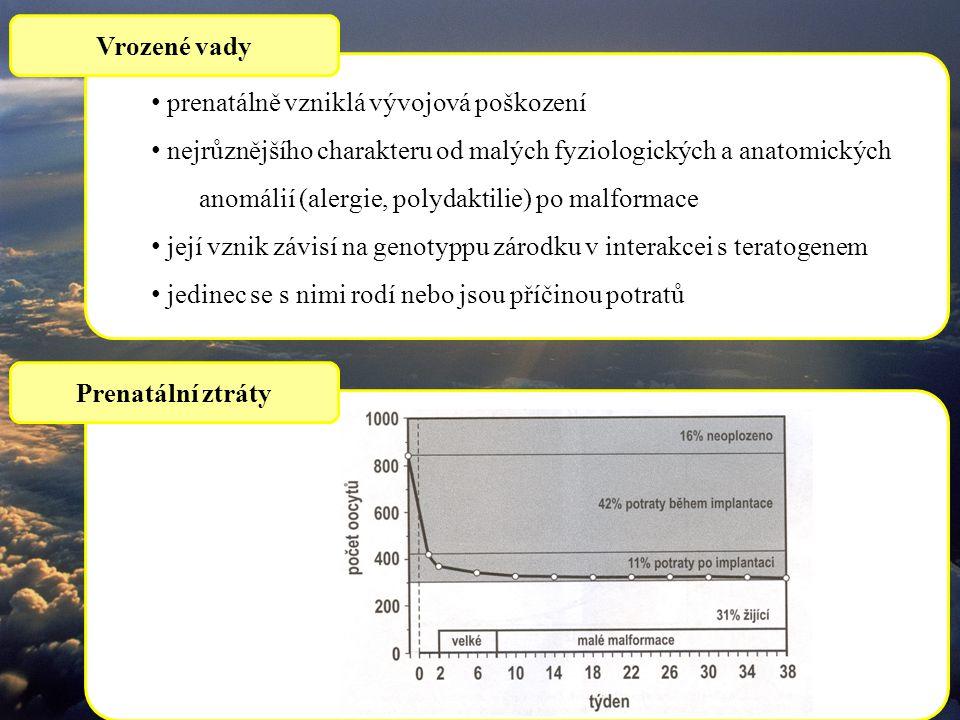 prenatálně vzniklá vývojová poškození nejrůznějšího charakteru od malých fyziologických a anatomických anomálií (alergie, polydaktilie) po malformace její vznik závisí na genotyppu zárodku v interakcei s teratogenem jedinec se s nimi rodí nebo jsou příčinou potratů Vrozené vady Prenatální ztráty