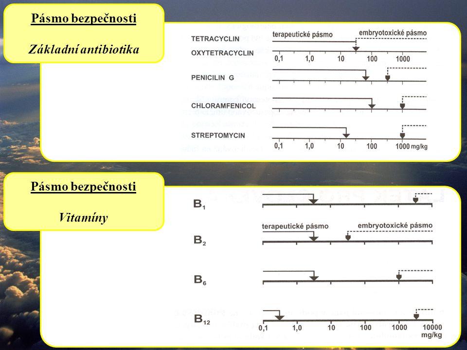 diabetes melitus fenylketonurie deficience jodu (kretenismus) kouření alkoholismus → fetální alkoholový syndrom Mateřské faktory
