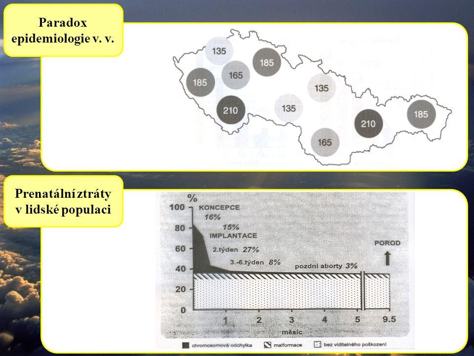 Paradox epidemiologie v. v. Prenatální ztráty v lidské populaci