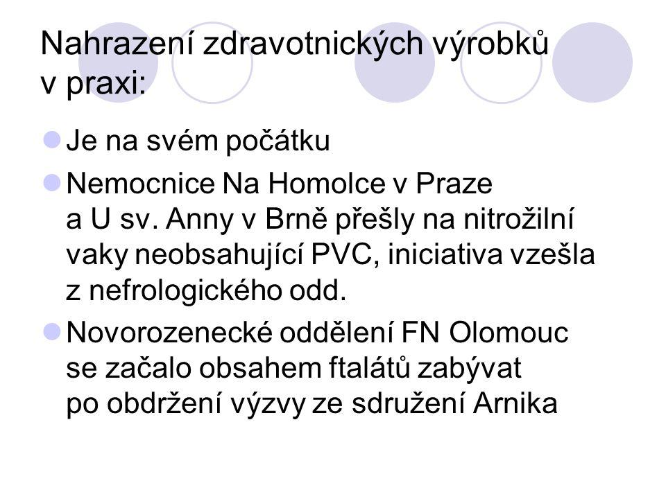 Nahrazení zdravotnických výrobků v praxi: Je na svém počátku Nemocnice Na Homolce v Praze a U sv.