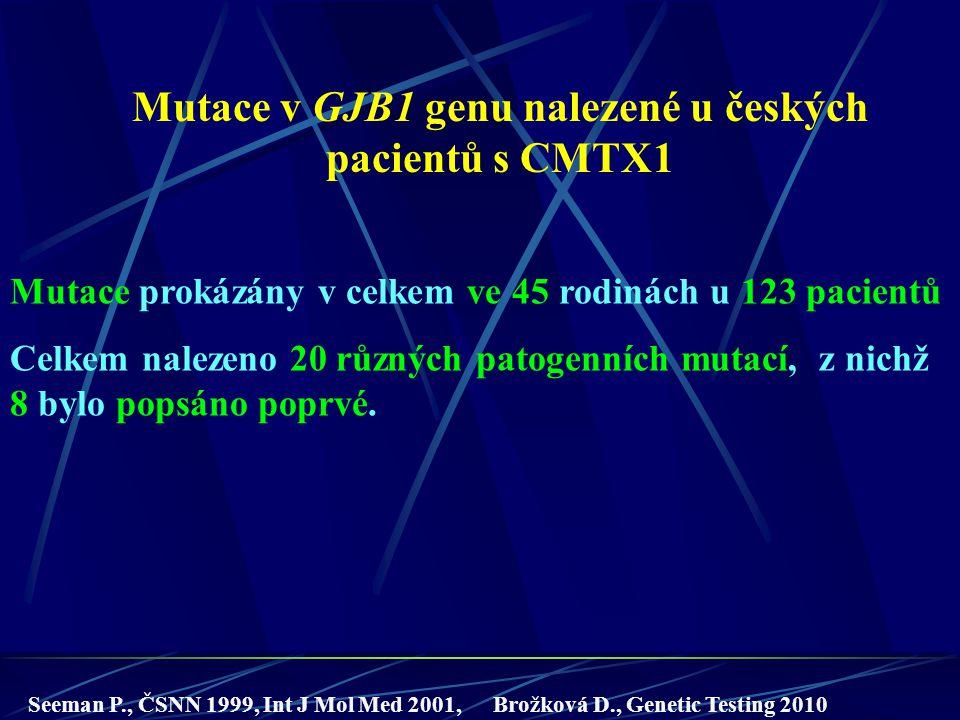 Mutace v GJB1 genu nalezené u českých pacientů s CMTX1 Mutace prokázány v celkem ve 45 rodinách u 123 pacientů Celkem nalezeno 20 různých patogenních
