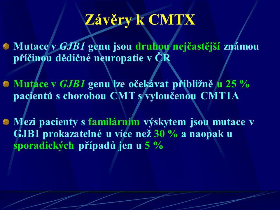 Závěry k CMTX Mutace v GJB1 genu jsou druhou nejčastější známou příčinou dědičné neuropatie v ČR Mutace v GJB1 genu lze očekávat přibližně u 25 % paci