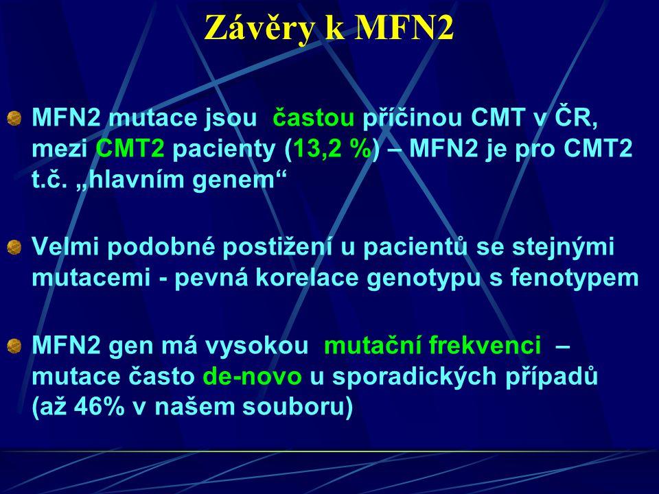 """Závěry k MFN2 MFN2 mutace jsou častou příčinou CMT v ČR, mezi CMT2 pacienty (13,2 %) – MFN2 je pro CMT2 t.č. """"hlavním genem"""" Velmi podobné postižení u"""