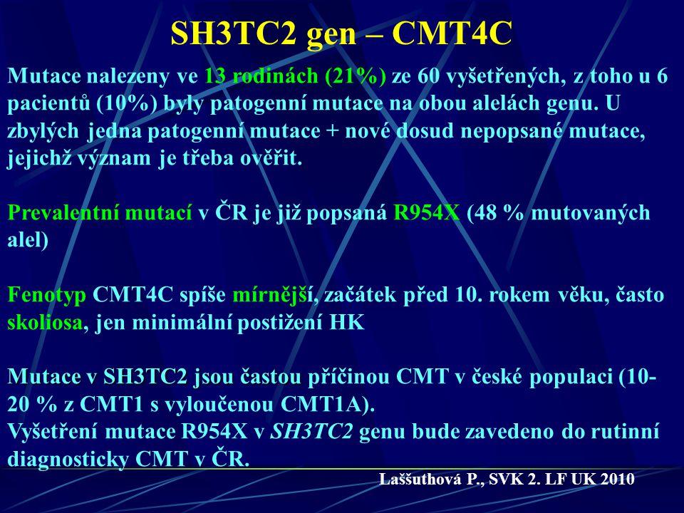 SH3TC2 gen – CMT4C Mutace nalezeny ve 13 rodinách (21%) ze 60 vyšetřených, z toho u 6 pacientů (10%) byly patogenní mutace na obou alelách genu. U zby