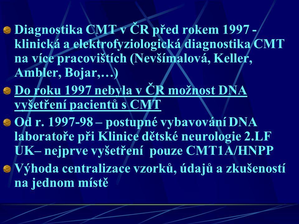 Diagnostika CMT v ČR před rokem 1997 - klinická a elektrofyziologická diagnostika CMT na více pracovištích (Nevšímalová, Keller, Ambler, Bojar,…) Do r