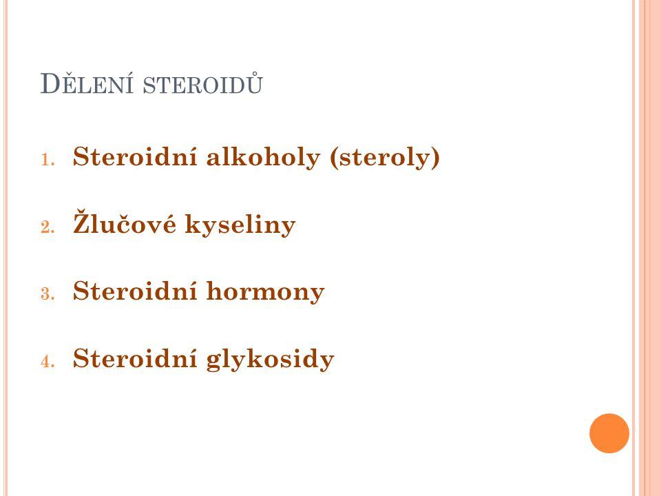 D ĚLENÍ STEROIDŮ 1. Steroidní alkoholy (steroly) 2. Žlučové kyseliny 3. Steroidní hormony 4. Steroidní glykosidy