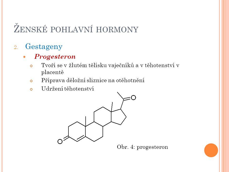 Ž ENSKÉ POHLAVNÍ HORMONY 2. Gestageny Progesteron Tvoří se v žlutém tělísku vaječníků a v těhotenství v placentě Příprava děložní sliznice na otěhotně