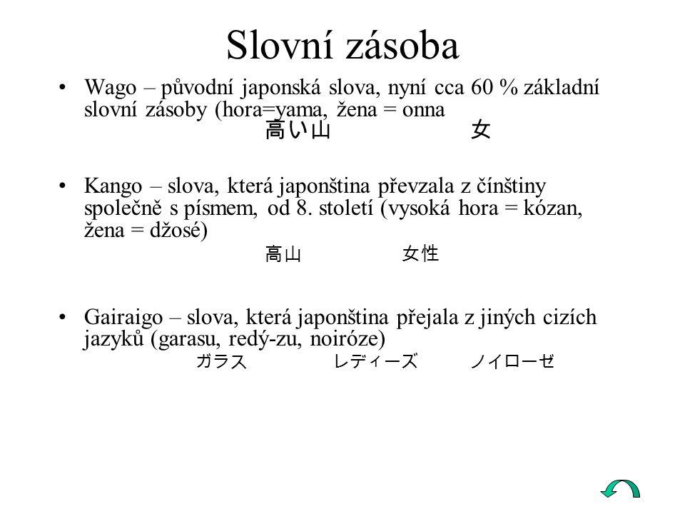 Slovní zásoba Wago – původní japonská slova, nyní cca 60 % základní slovní zásoby (hora=yama, žena = onna 高い山 女 Kango – slova, která japonština převza