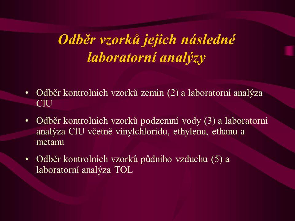 Odběr vzorků jejich následné laboratorní analýzy Odběr kontrolních vzorků zemin (2) a laboratorní analýza ClU Odběr kontrolních vzorků podzemní vody (