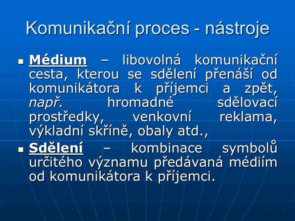 Komunikační proces - nástroje Médium – libovolná komunikační cesta, kterou se sdělení přenáší od komunikátora k příjemci a zpět, např. hromadné sdělov