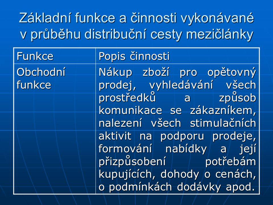 Základní funkce a činnosti vykonávané v průběhu distribuční cesty mezičlánky Funkce Popis činnosti Obchodní funkce Nákup zboží pro opětovný prodej, vy