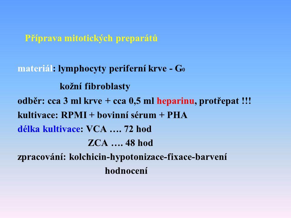 Příprava mitotických preparátů materiál: lymphocyty periferní krve - G 0 kožní fibroblasty odběr: cca 3 ml krve + cca 0,5 ml heparinu, protřepat !!! k