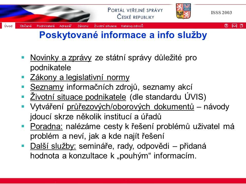 Portál veřejné správy © 2002 IBM Corporation ISSS 2003 Poskytované informace a info služby  Novinky a zprávy ze státní správy důležité pro podnikatel