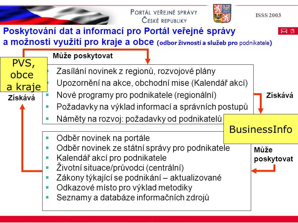 Portál veřejné správy © 2002 IBM Corporation ISSS 2003  Zasílání novinek z regionů, rozvojové plány  Upozornění na akce, obchodní mise (Kalendář akc
