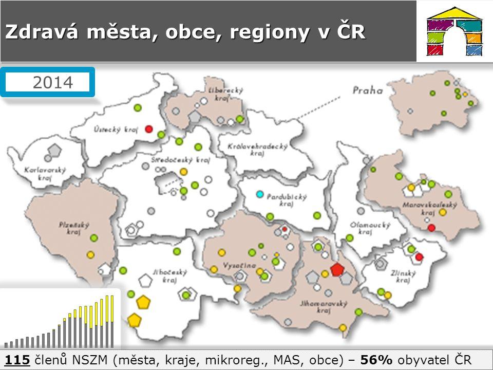 Zdravá města, obce, regiony v ČR 2014 115 členů NSZM (města, kraje, mikroreg., MAS, obce) – 56% obyvatel ČR