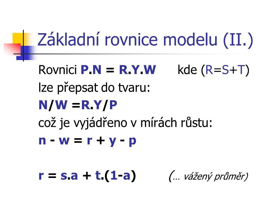 Základní rovnice modelu (II.) Rovnici P.N = R.Y.W kde (R=S+T) lze přepsat do tvaru: N/W =R.Y/P což je vyjádřeno v mírách růstu: n - w = r + y - p r = s.a + t.(1-a) ( … vážený průměr)