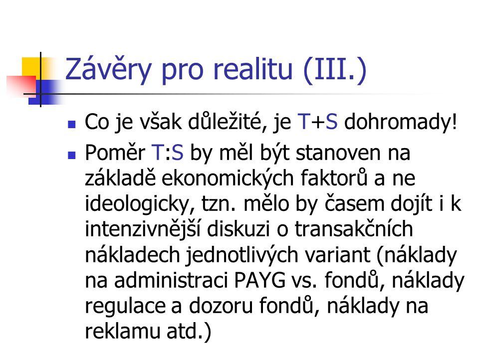 Závěry pro realitu (III.) Co je však důležité, je T+S dohromady.