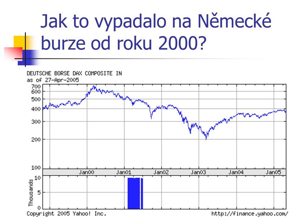 Jak to vypadalo na Německé burze od roku 2000