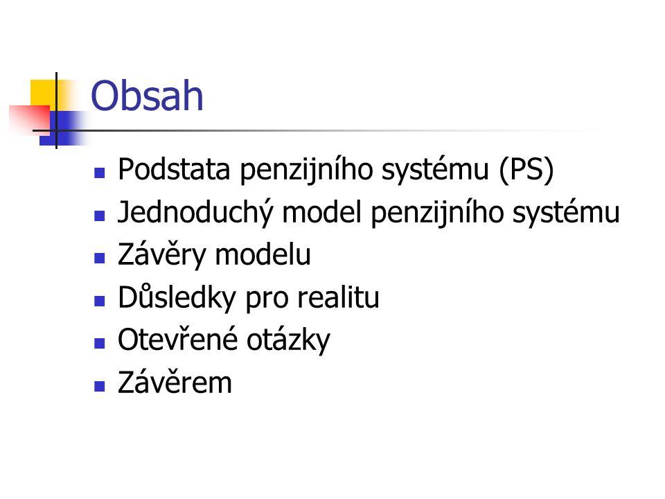 Obsah Podstata penzijního systému (PS) Jednoduchý model penzijního systému Závěry modelu Důsledky pro realitu Otevřené otázky Závěrem