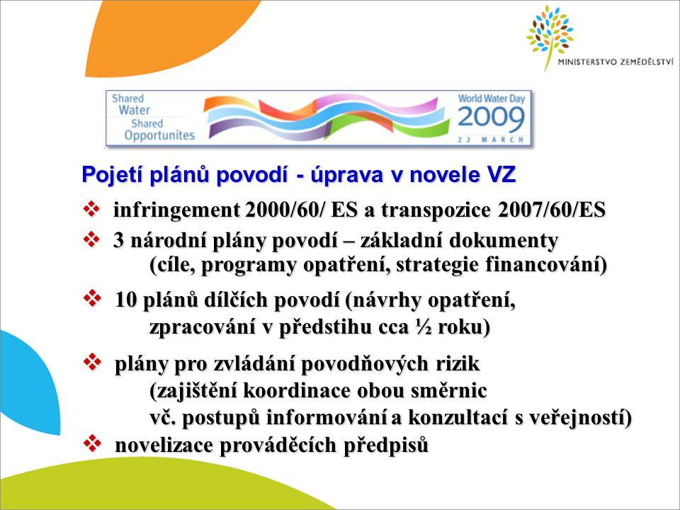 Pojetí plánů povodí - úprava v novele VZ  infringement 2000/60/ ES a transpozice 2007/60/ES  3 národní plány povodí – základní dokumenty (cíle, prog