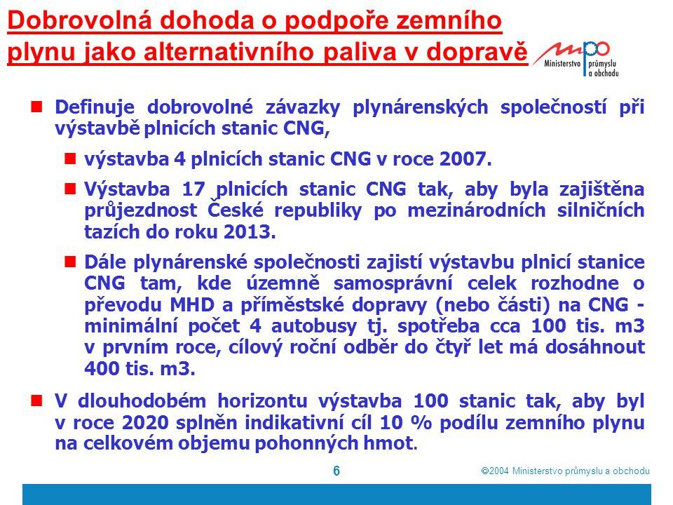  2004  Ministerstvo průmyslu a obchodu 7 Podpora využívání CNG v ČR  rok 2007 - stabilizace spotřební daně na CNG od 1.1.2007 do r.