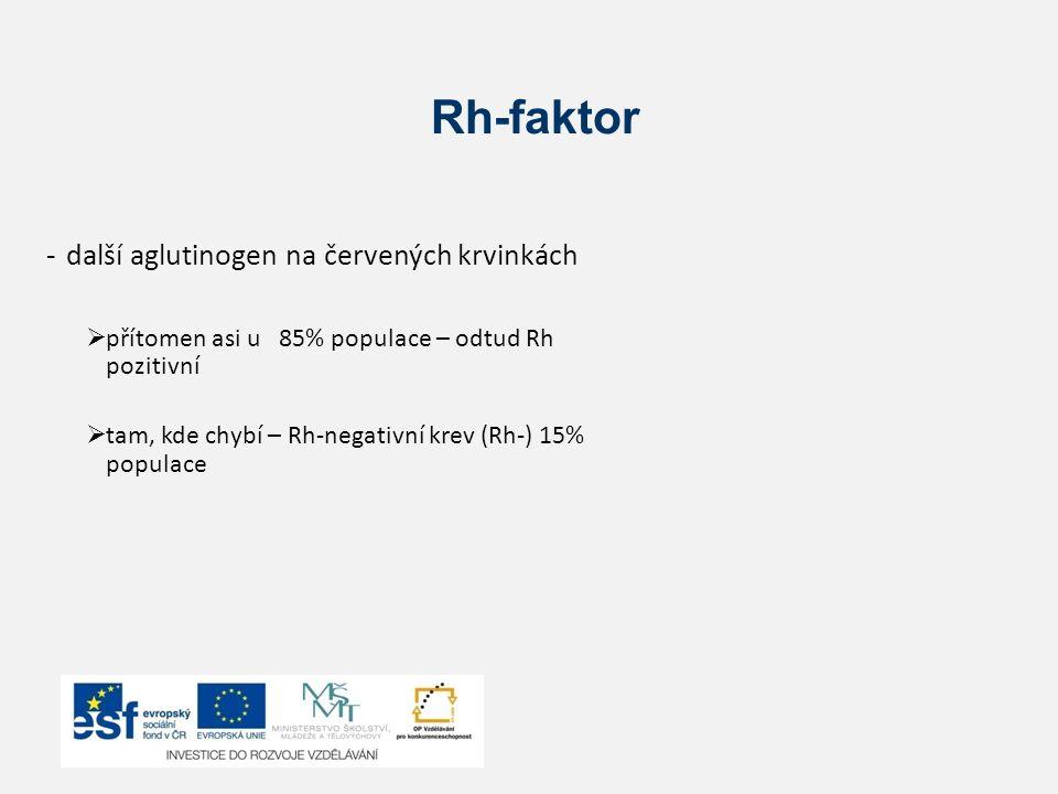 Rh-faktor -další aglutinogen na červených krvinkách  přítomen asi u 85% populace – odtud Rh pozitivní  tam, kde chybí – Rh-negativní krev (Rh-) 15%