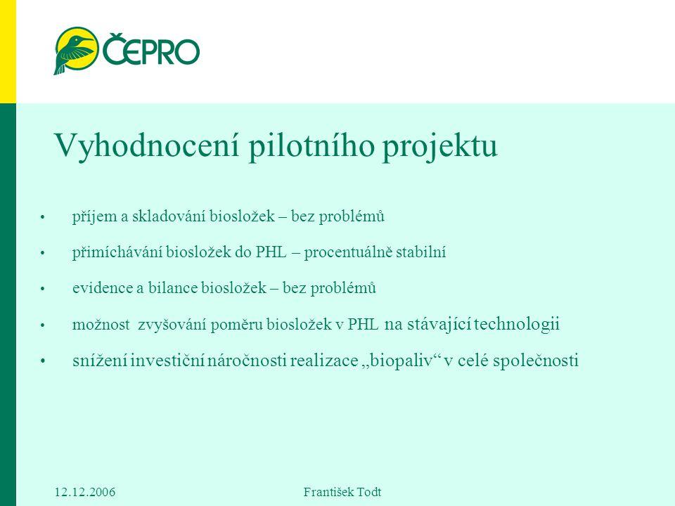 12.12.2006 František Todt Vyhodnocení pilotního projektu příjem a skladování biosložek – bez problémů přimíchávání biosložek do PHL – procentuálně sta