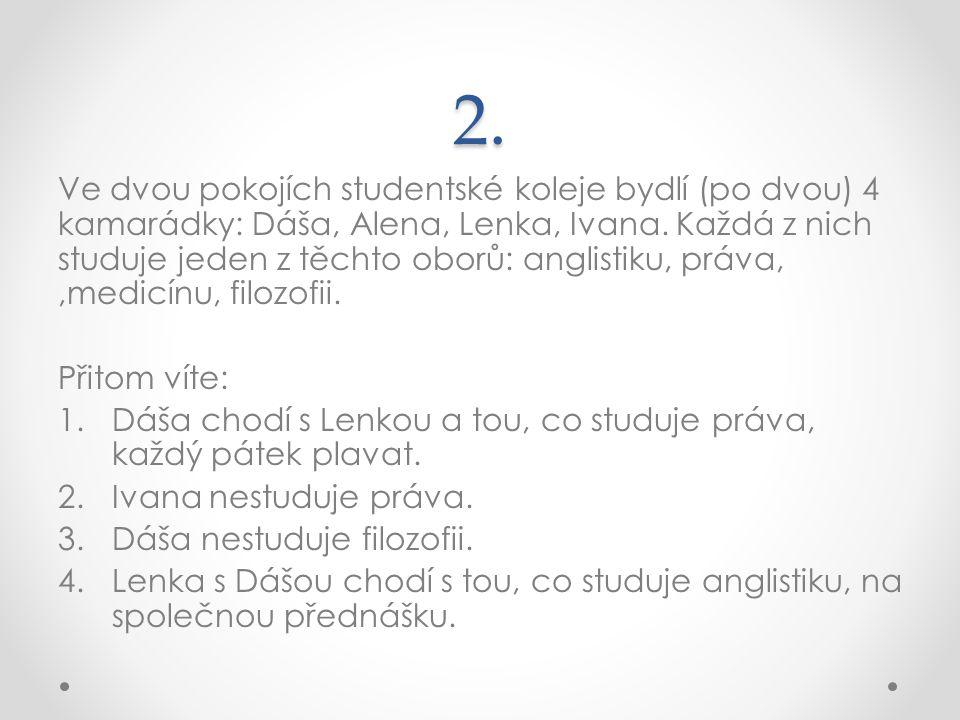 2. Ve dvou pokojích studentské koleje bydlí (po dvou) 4 kamarádky: Dáša, Alena, Lenka, Ivana. Každá z nich studuje jeden z těchto oborů: anglistiku, p