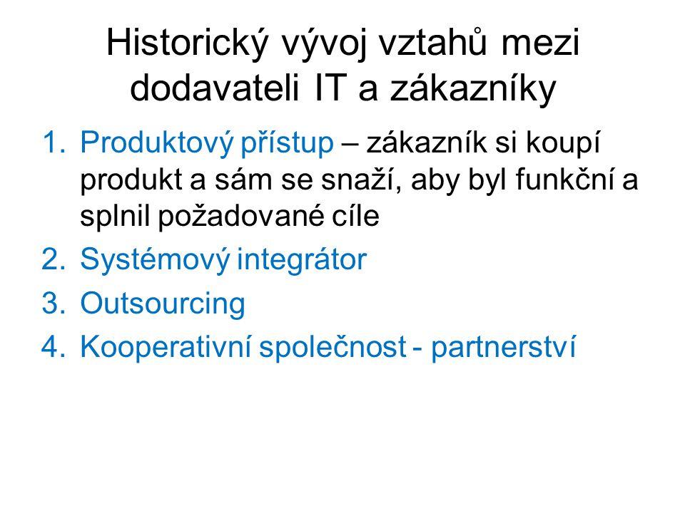 Historický vývoj vztahů mezi dodavateli IT a zákazníky 1.Produktový přístup – zákazník si koupí produkt a sám se snaží, aby byl funkční a splnil požadované cíle 2.Systémový integrátor 3.Outsourcing 4.Kooperativní společnost - partnerství