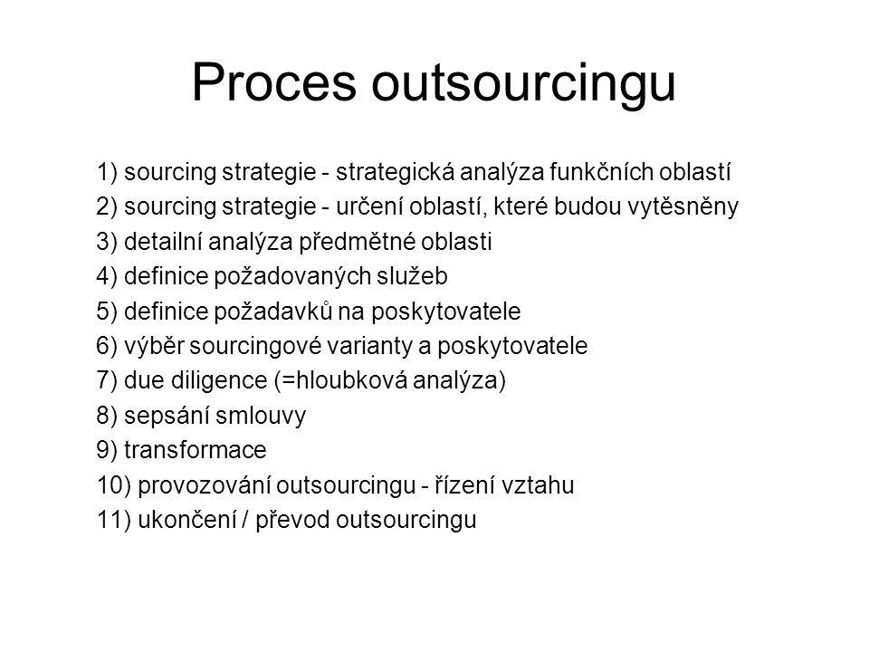 Proces outsourcingu 1) sourcing strategie - strategická analýza funkčních oblastí 2) sourcing strategie - určení oblastí, které budou vytěsněny 3) detailní analýza předmětné oblasti 4) definice požadovaných služeb 5) definice požadavků na poskytovatele 6) výběr sourcingové varianty a poskytovatele 7) due diligence (=hloubková analýza) 8) sepsání smlouvy 9) transformace 10) provozování outsourcingu - řízení vztahu 11) ukončení / převod outsourcingu