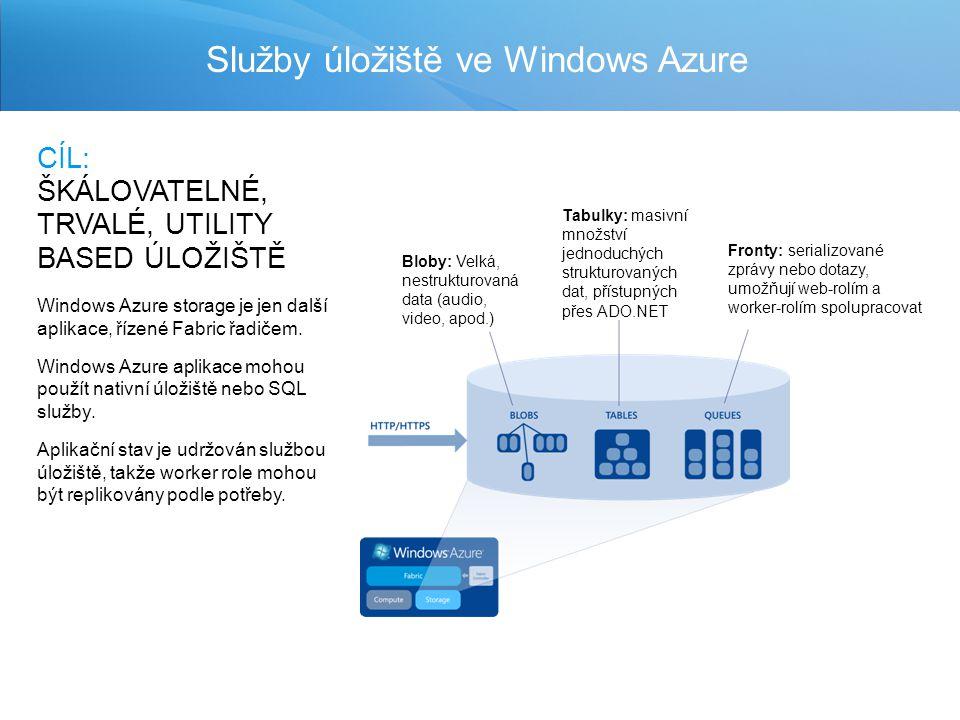 Služby úložiště ve Windows Azure CÍL: ŠKÁLOVATELNÉ, TRVALÉ, UTILITY BASED ÚLOŽIŠTĚ Windows Azure storage je jen další aplikace, řízené Fabric řadičem.